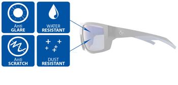 Picture of Iridio Hydrophobic & Anti-Reflection Coating for Sports Eyewear
