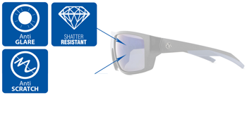 Picture of Trivex Shatter-Resistant Lens Material for Sport Eyewear